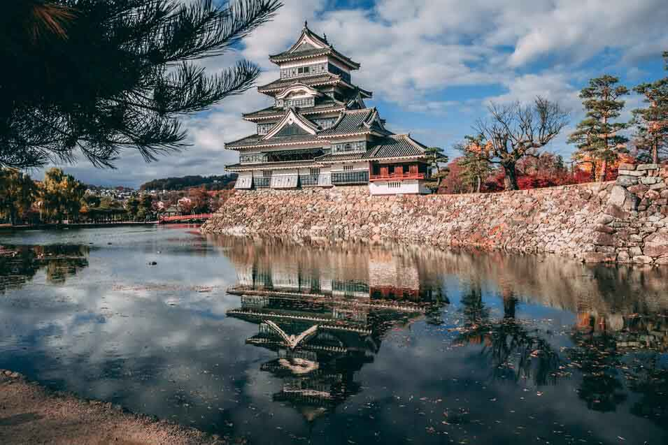 Wonderful temple views things to do in Japan